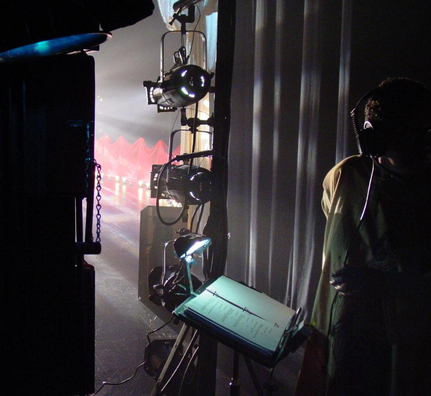 http://images.wisegeek.com/backstage-theater.jpg