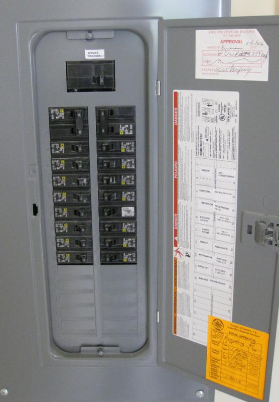 An electrical panel.