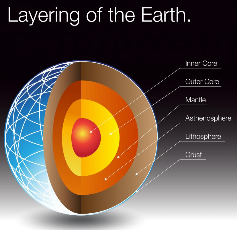 diagram of earths interior what are some characteristics of the earth's core?