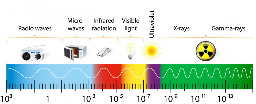 Visible light is the part of the electromagnetic spectrum that falls between infrared and ultraviolet radiation.