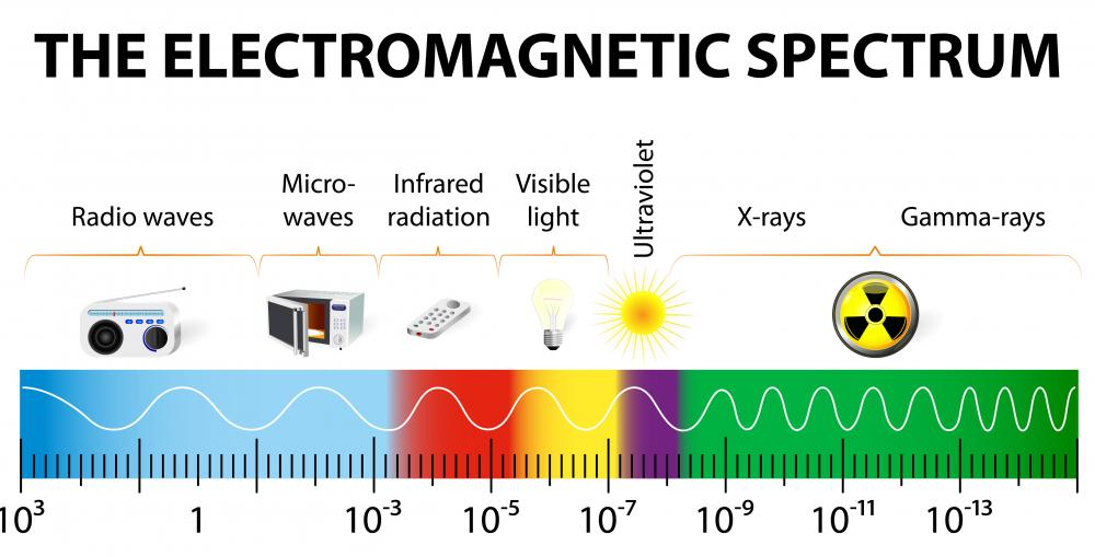 Ultraviolet light exists at wavelengths that are too short for the human eye to see.