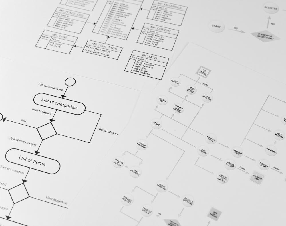 What is a flow chart with picture flow charts are used to depict corporate or organizational processes including possible outcomes of each step nvjuhfo Image collections