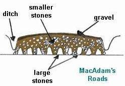 Macadam was a variety of roads constructed in the 19th century using three layers of stone with gravel packed on top.