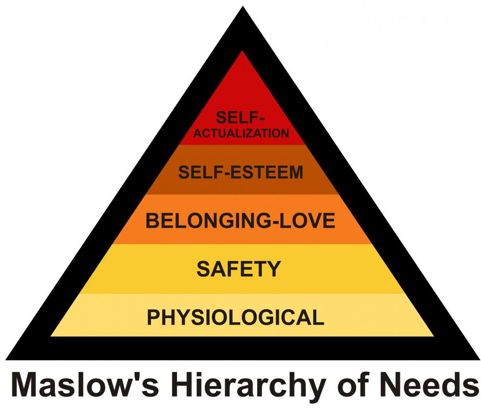 Maslow's Hierarchy of Needs is an example of one of the ideas articulated in early humanistic psychology.