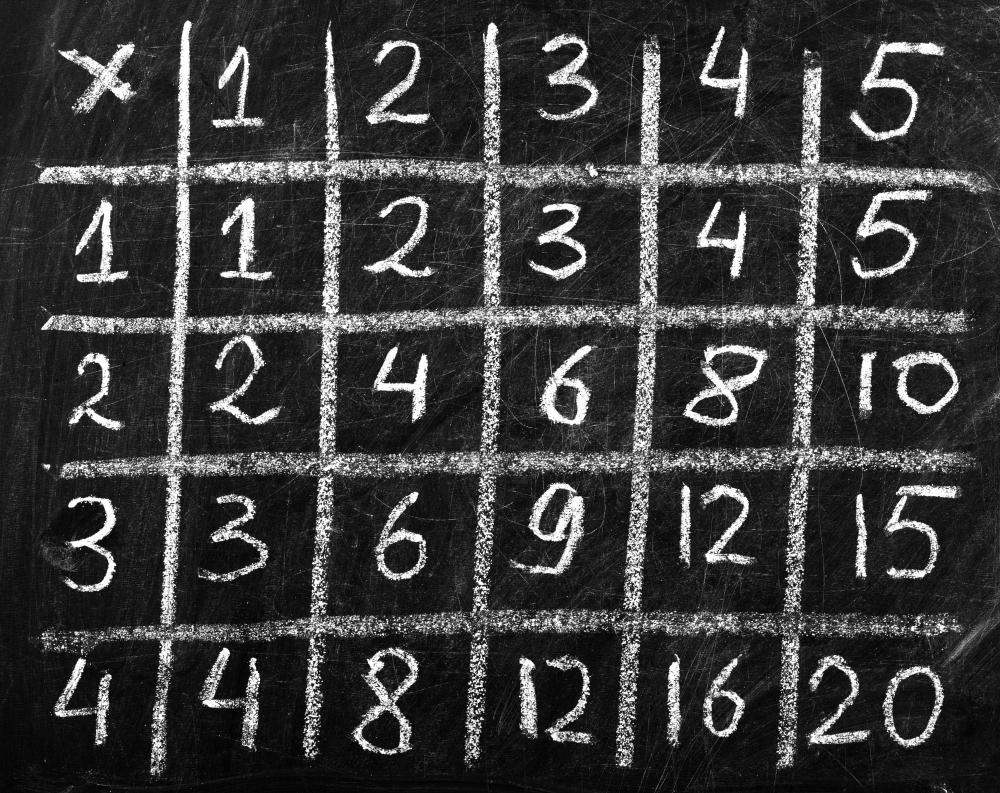 Students with dyscalculia may be unable to memorize multiplication tables.