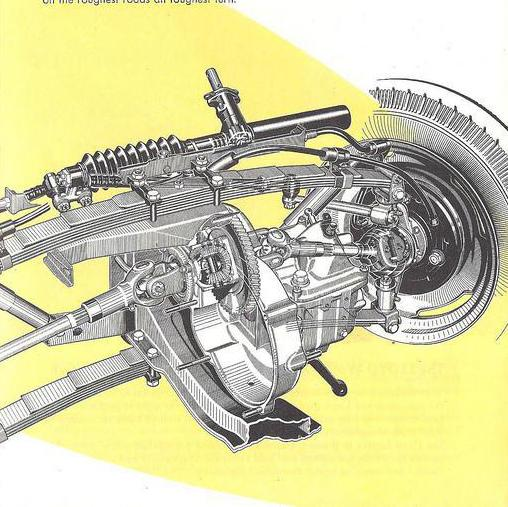 In a rack and pinion system, when a driver turns the wheel he rotates the pin, which moves the rack, which in turn rotates the wheels.