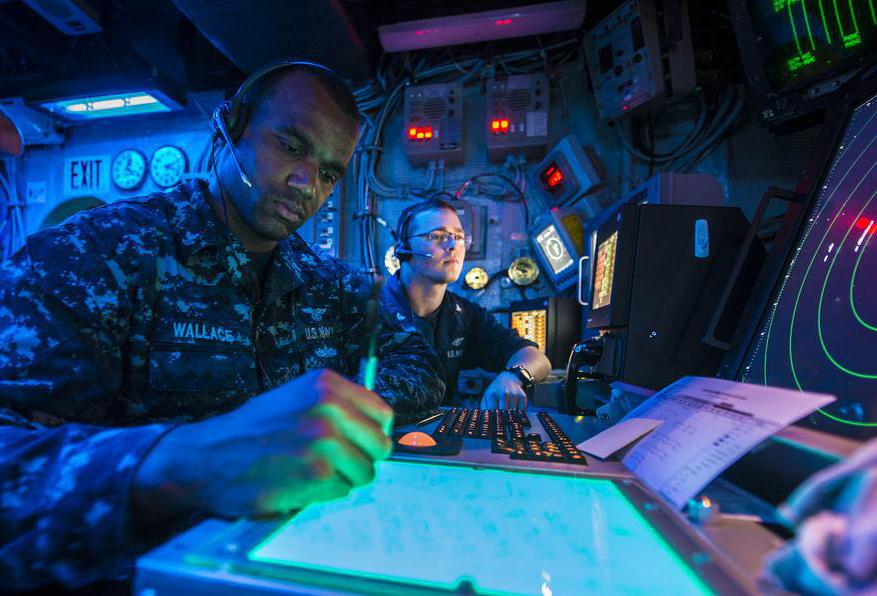 Naval intelligence is responsible for acquiring information to help avoid criminal acts on the high seas.