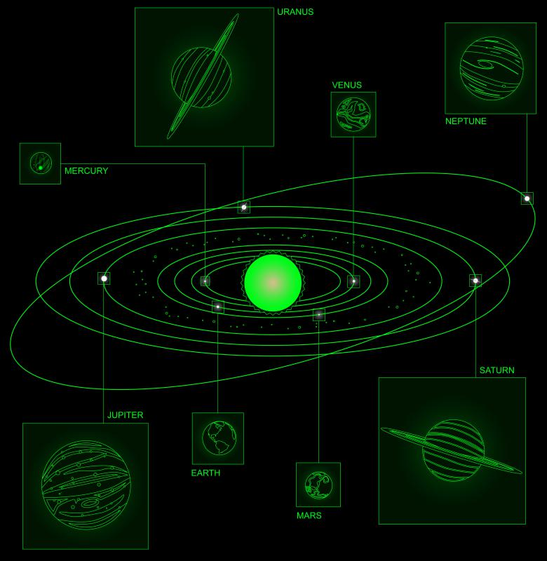 All of the planets in the Solar System have elliptical orbits, though their eccentricity varies.