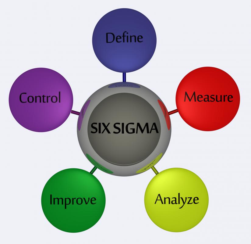 What is the Six Sigma Methodology? (with picture)
