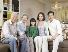 Family limited partnerships are often used to minimize the inheritance tax when passing a business to subsequent generations.