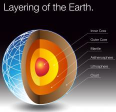 The Earth's outer and inner core are made up of liquid and solid iron.