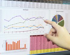 An equity analyst studies financial data and trends for a company.