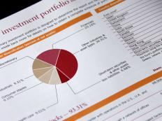 The best portfolio management tools are cost effective.