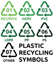 Plastic containers that can withstand acetone's effects will have a plastic recycling symbol of 5 on their bottom as other plastics may melt from the corrosive nature of acetone.