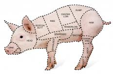 Different cuts of pork.