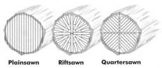 How a wood was cut, such as quartersawn or plainsawn, affects wood movement.