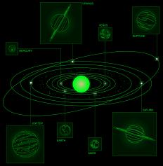 Planets in the Solar System orbit the Sun because its gravity acts as a central force.