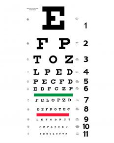 Optometrists use a Snellen chart to administer an eye chart test.