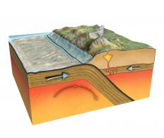 As continents drift, tectonic plates move over and beneath each other, creating subduction zones.