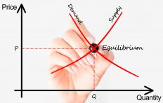 The quantity supplied of a product is used in conjunction with the supply and demand curve.