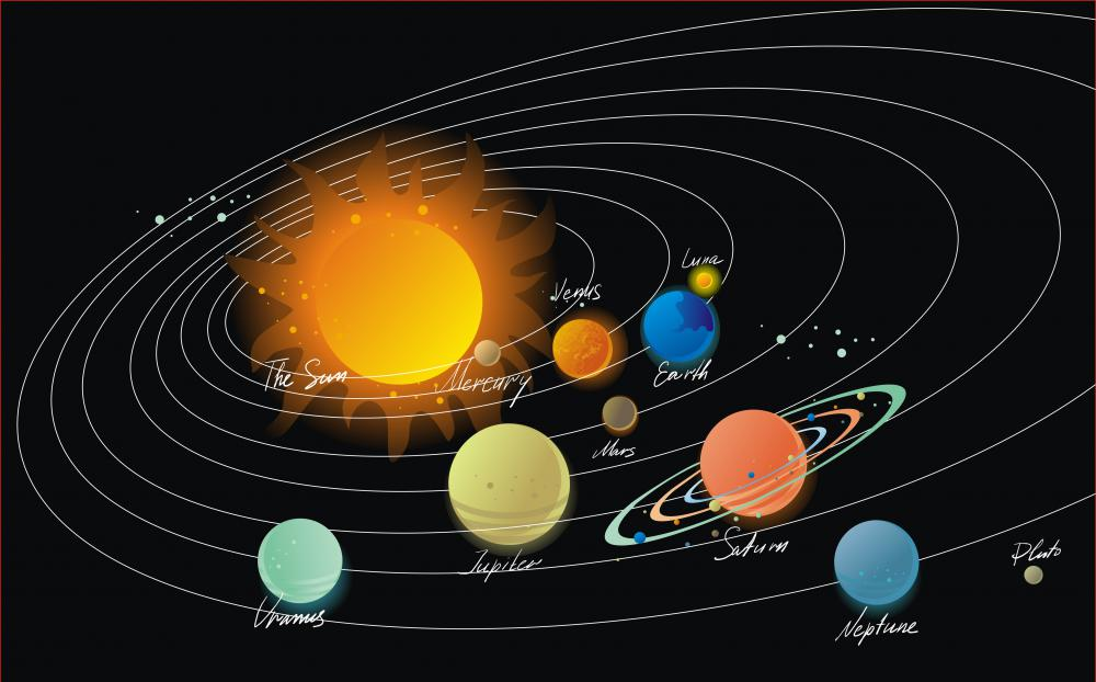 solar system orbits ellipse-#5