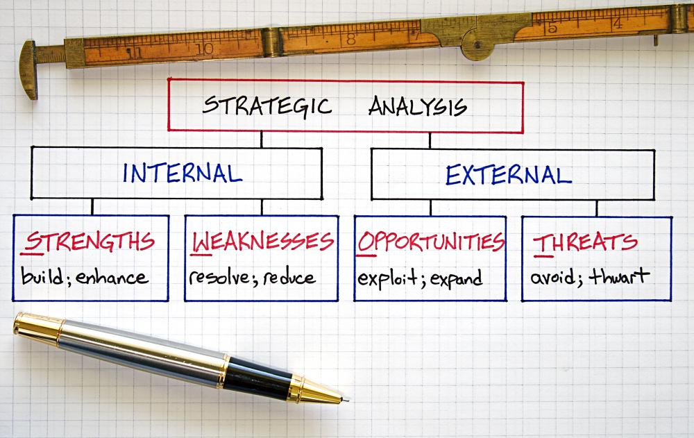 What Is A Market Environment Analysis? (With Picture)