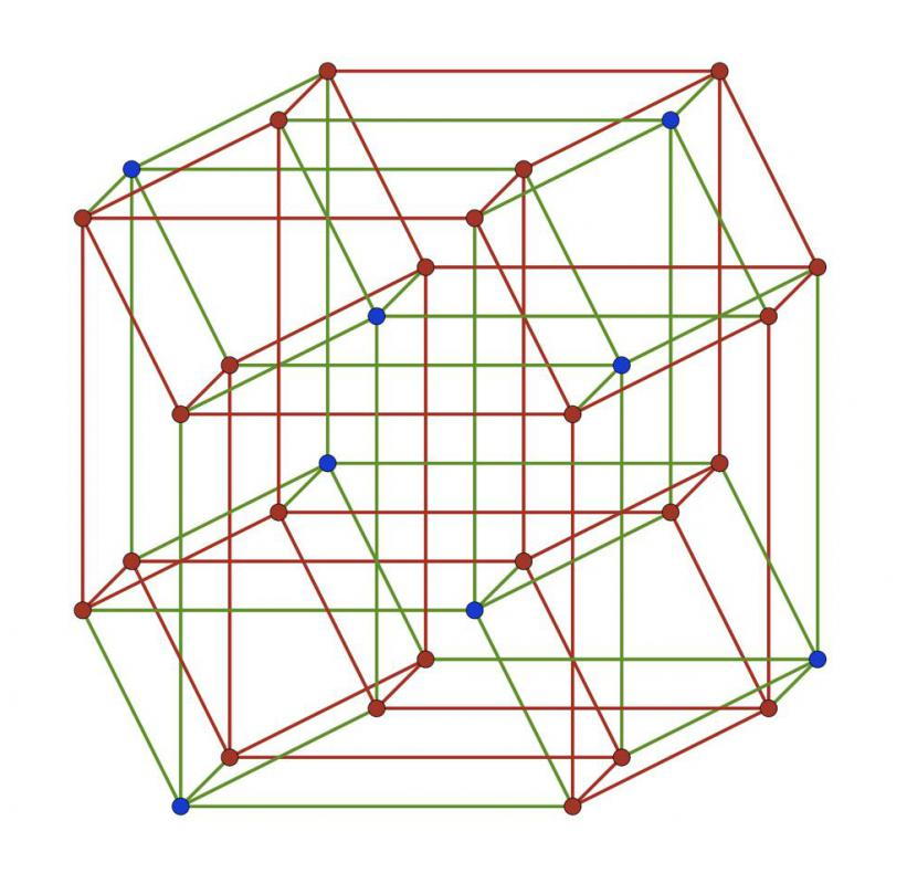 Tesseracts visually represent the four dimensions, including time.